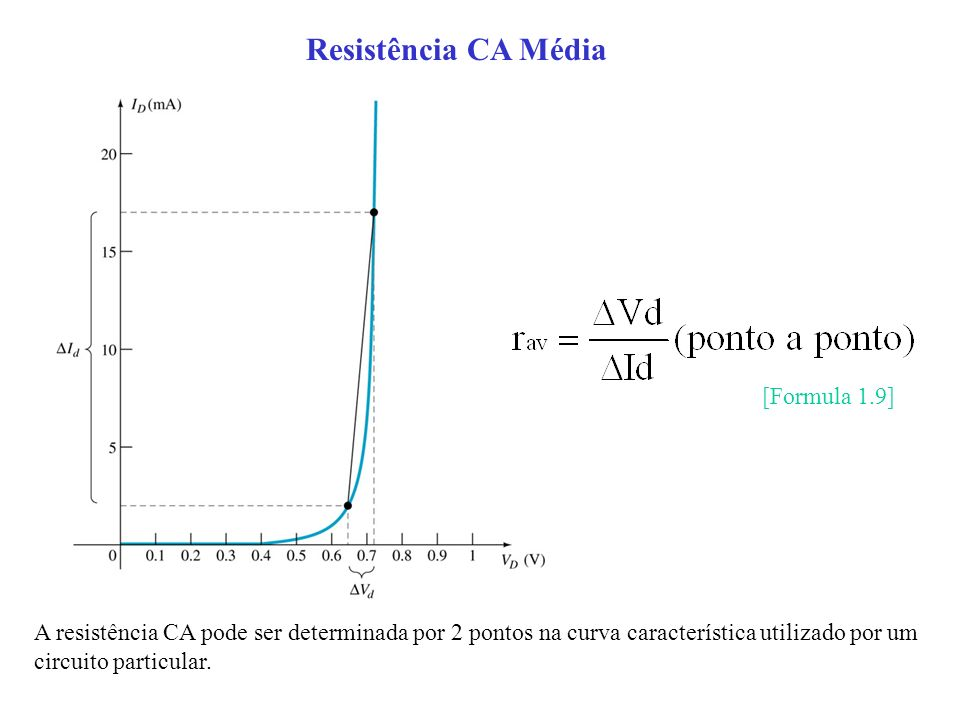 Resistência CA Média [Formula 1.9]